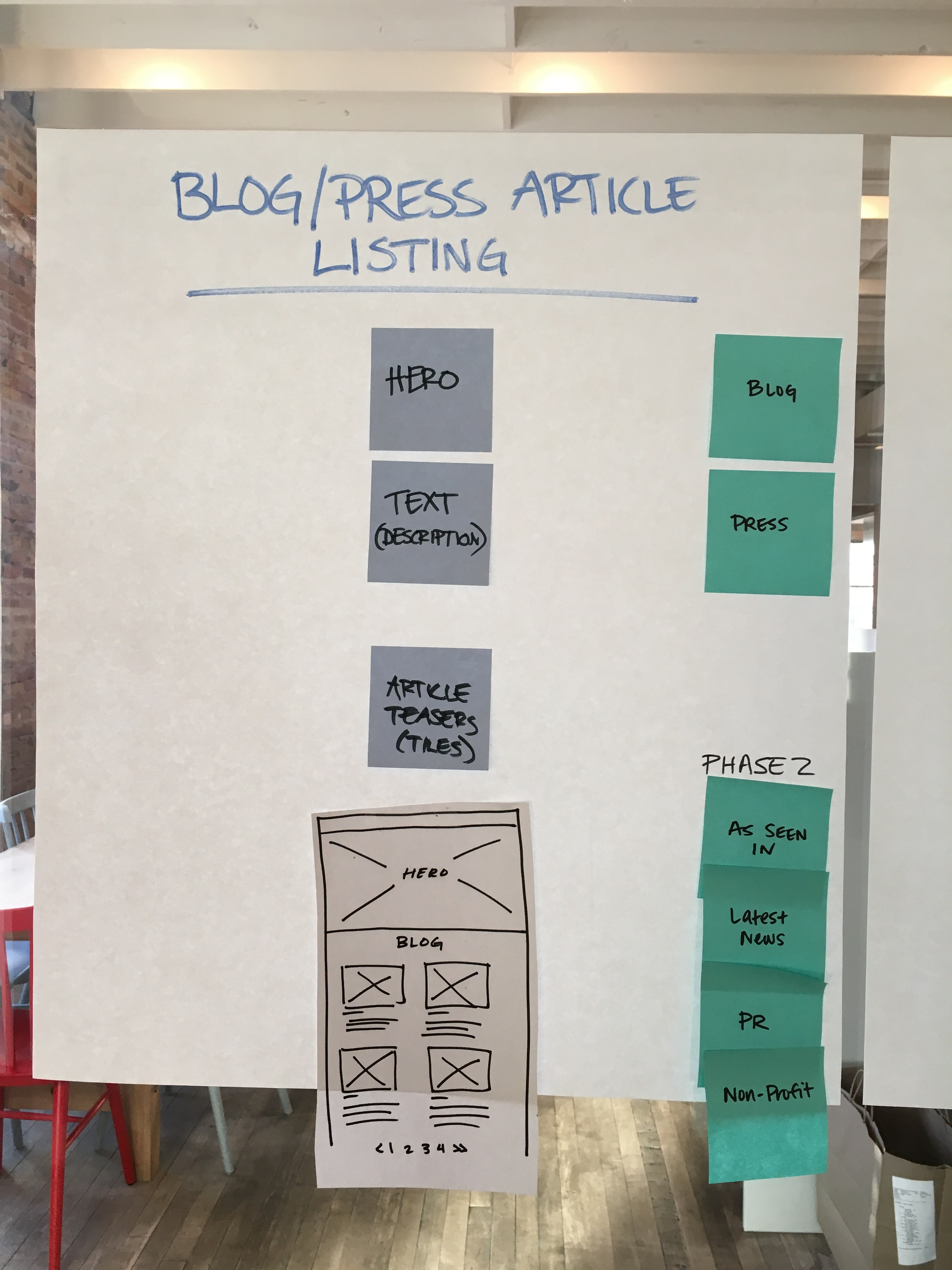 article listing content modeling-min.JPG