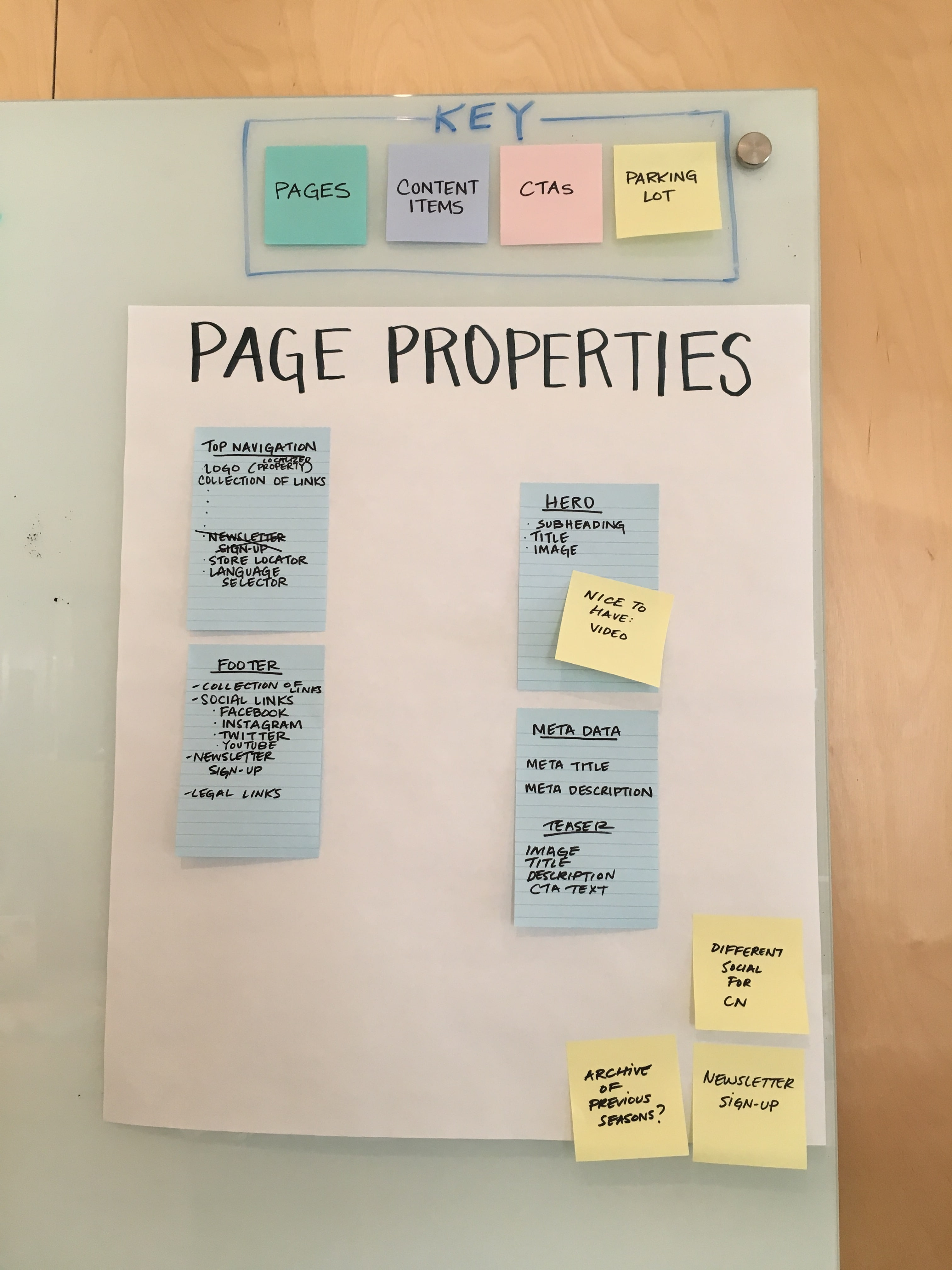 page properties content modeling-min.JPG